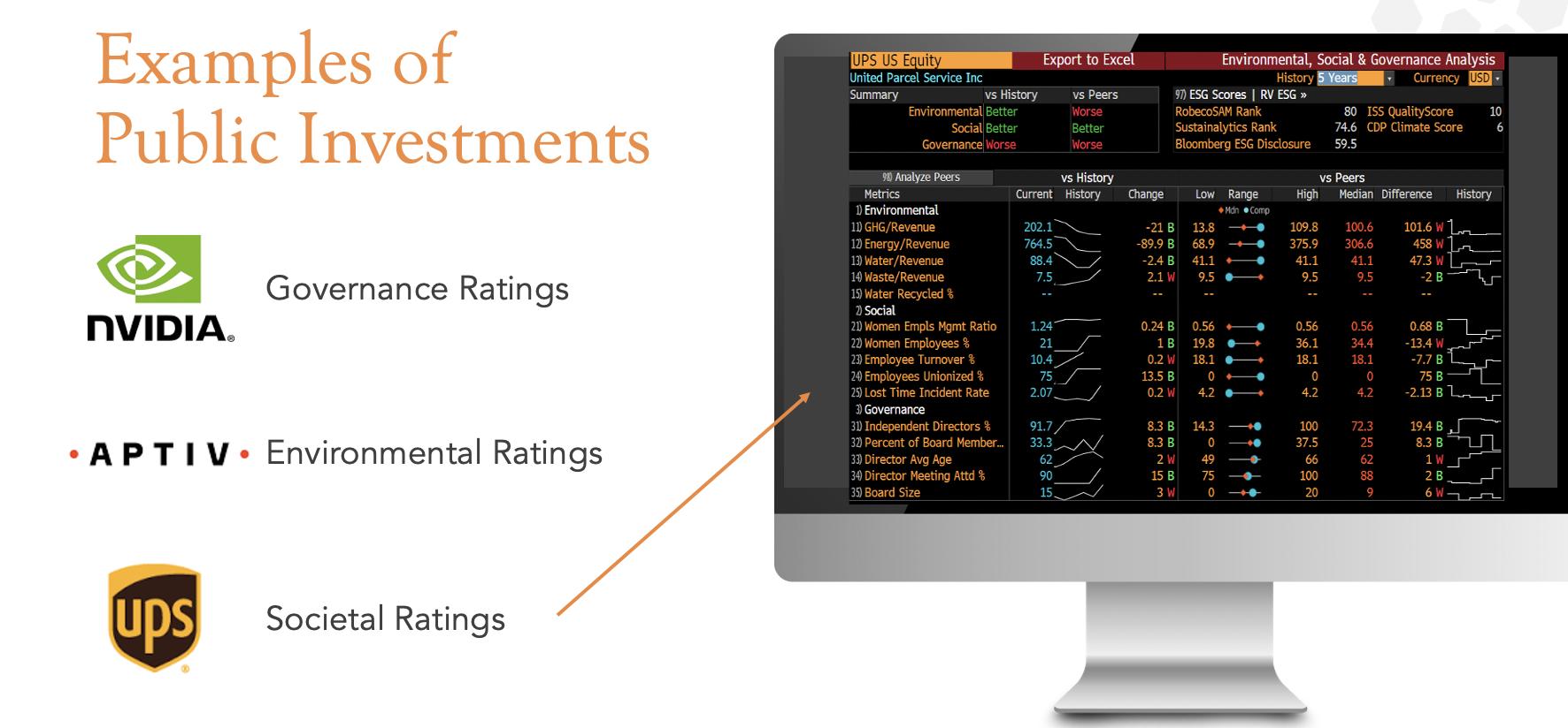 How BakerAvenue Screens Public Investments